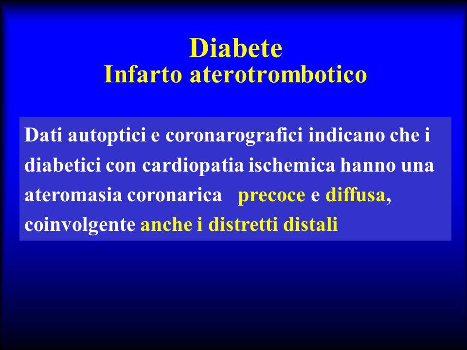 Diabete Infarto aterotrombotico Dati autoptici e coronarografici indicano che i diabetici con cardiopatia ischemica hanno una ateromasia coronarica pr