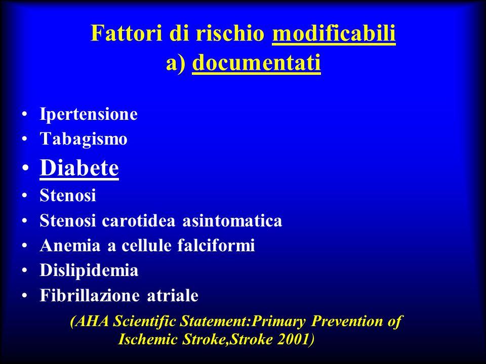 Fattori di rischio modificabili a) documentati Ipertensione Tabagismo Diabete Stenosi Stenosi carotidea asintomatica Anemia a cellule falciformi Disli
