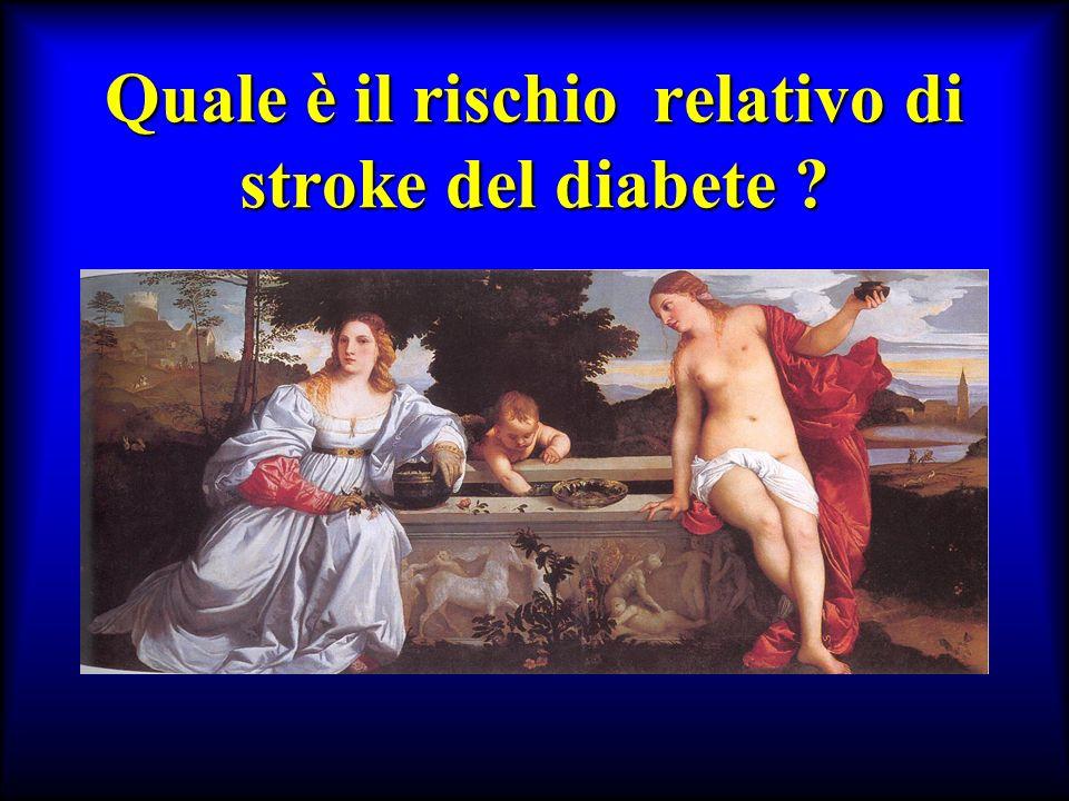 PAR per alcuni fattori di rischio per stroke AHA statement Stroke 2001 FATTOREPREVALRRPAR Ipert < 50a < 60a < 70a 20% 35% 40% 4.0 3.0 2.0 40% 35% 30% Fumo25%1.812-18% Diabete20%1.8-6 14-58 % Dislipidemia8-9% < 35 aa 25% M <55aa 40% F<65aa 1.8 Col 240-279 2.6 Col >280 25% FA 80-89 aa8.84.5 23.5%