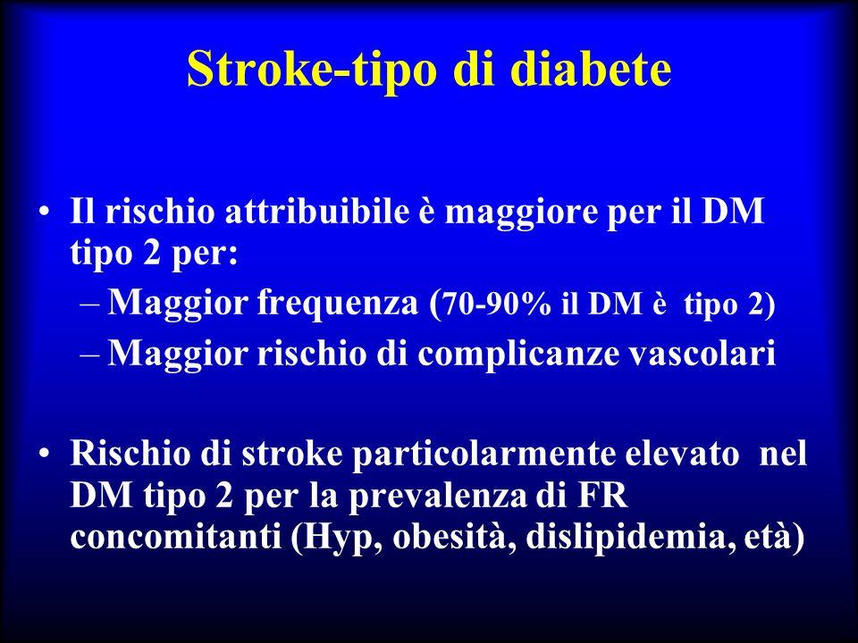 Stroke-tipo di diabete Il rischio attribuibile è maggiore per il DM tipo 2 per: –Maggior frequenza ( 70-90% il DM è tipo 2) –Maggior rischio di compli