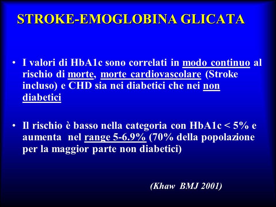 STROKE-EMOGLOBINA GLICATA I valori di HbA1c sono correlati in modo continuo al rischio di morte, morte cardiovascolare (Stroke incluso) e CHD sia nei