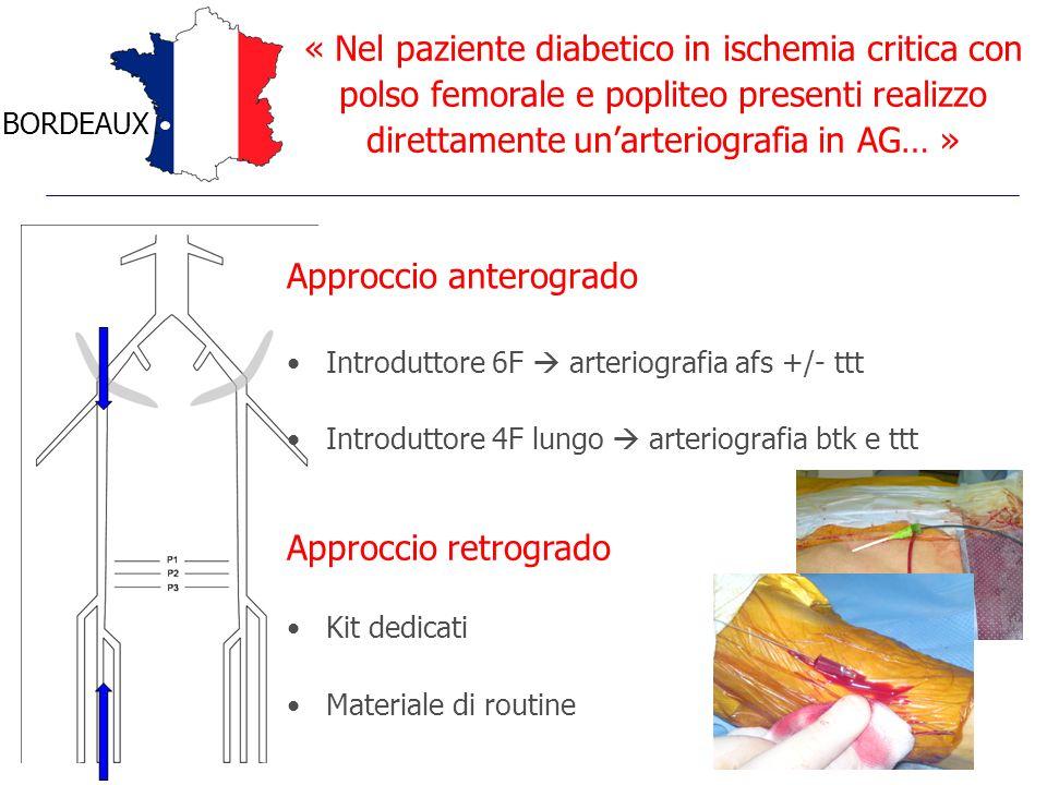 Approccio retrogrado Kit dedicati Materiale di routine « Nel paziente diabetico in ischemia critica con polso femorale e popliteo presenti realizzo di