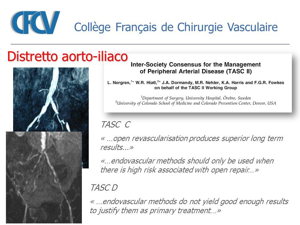 Collège Français de Chirurgie Vasculaire Distretto aorto-iliaco TASC C « …open revascularisation produces superior long term results...» «…endovascula