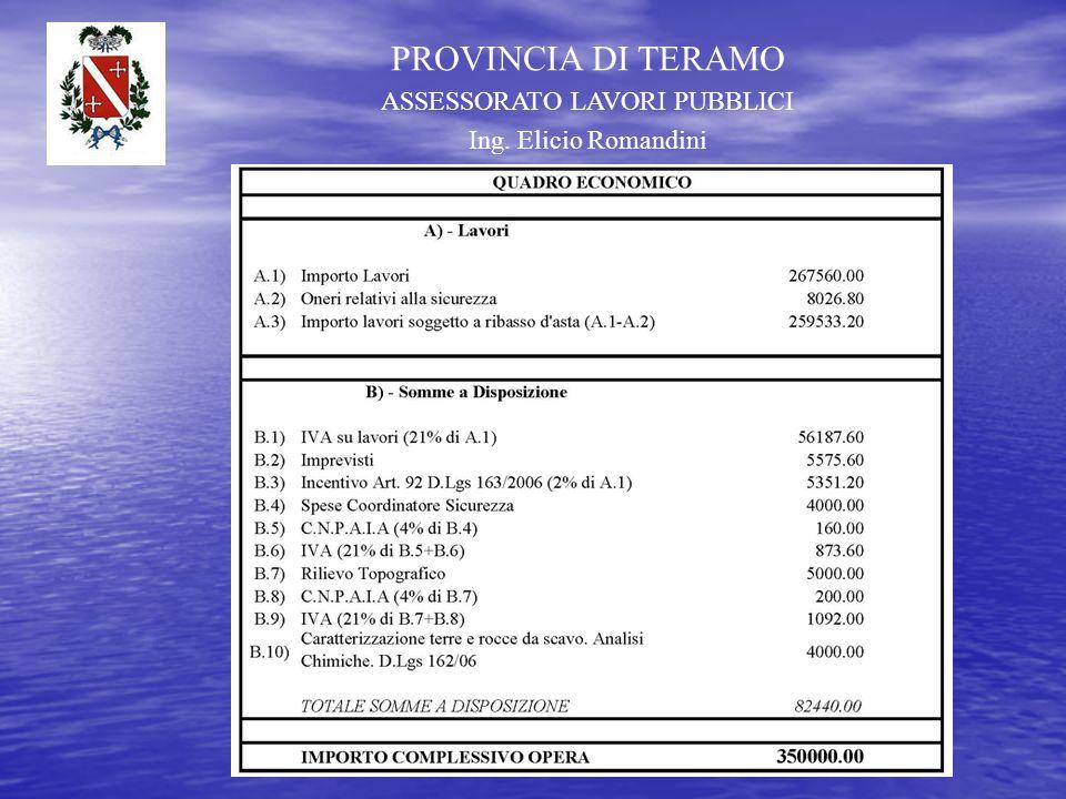 PROVINCIA DI TERAMO ASSESSORATO LAVORI PUBBLICI Ing. Elicio Romandini Ponte SS. 16
