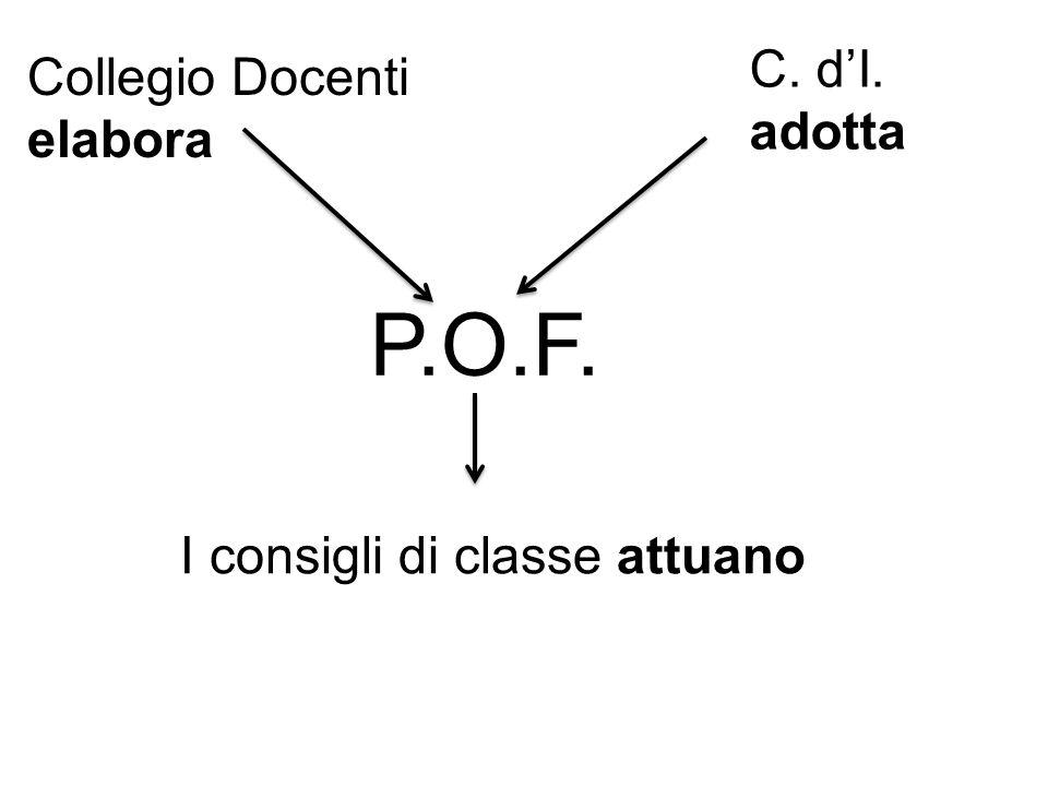 P.O.F. Collegio Docenti elabora C. dI. adotta I consigli di classe attuano