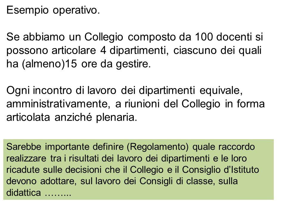 Esempio operativo. Se abbiamo un Collegio composto da 100 docenti si possono articolare 4 dipartimenti, ciascuno dei quali ha (almeno)15 ore da gestir