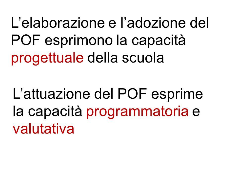 Lelaborazione e ladozione del POF esprimono la capacità progettuale della scuola Lattuazione del POF esprime la capacità programmatoria e valutativa