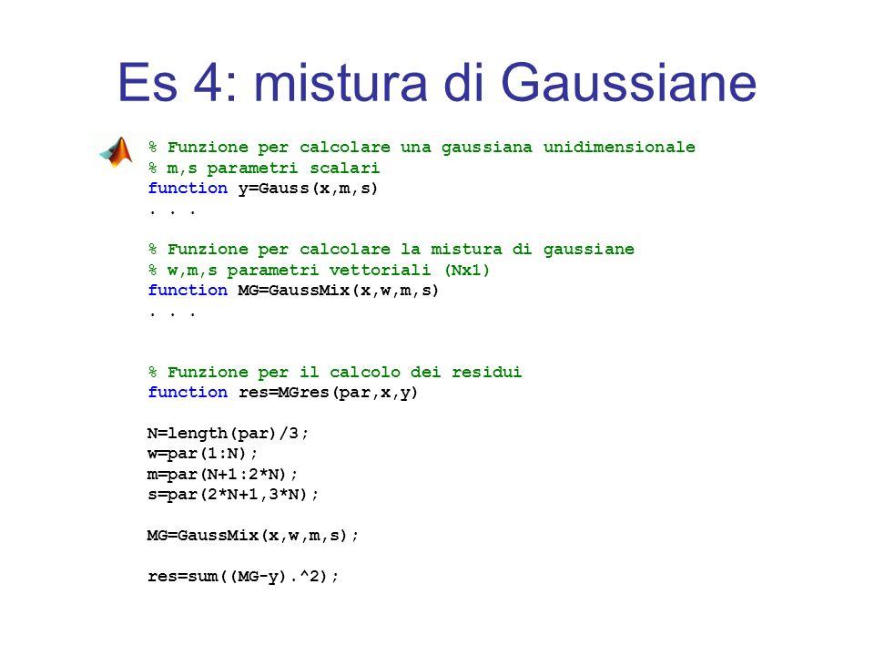 Es 4: mistura di Gaussiane 1 % Calcolo listogramma [yh,xh]=hist(I,100); % Opzioni per lottimizzazione options=optimset( Display,Iter ); % Numero di Gaussiane N= … ; % Inizializzazione dei parametri m0=[1:N]/N+1; s0=ones(1,N)*0.1; w0=ones(1,N)/N; beta0=[w0,m0,s0]; % Ottimizzazione betaopt=lsqnonlin(@GMMres,beta0,[],[],options,xh,yh);