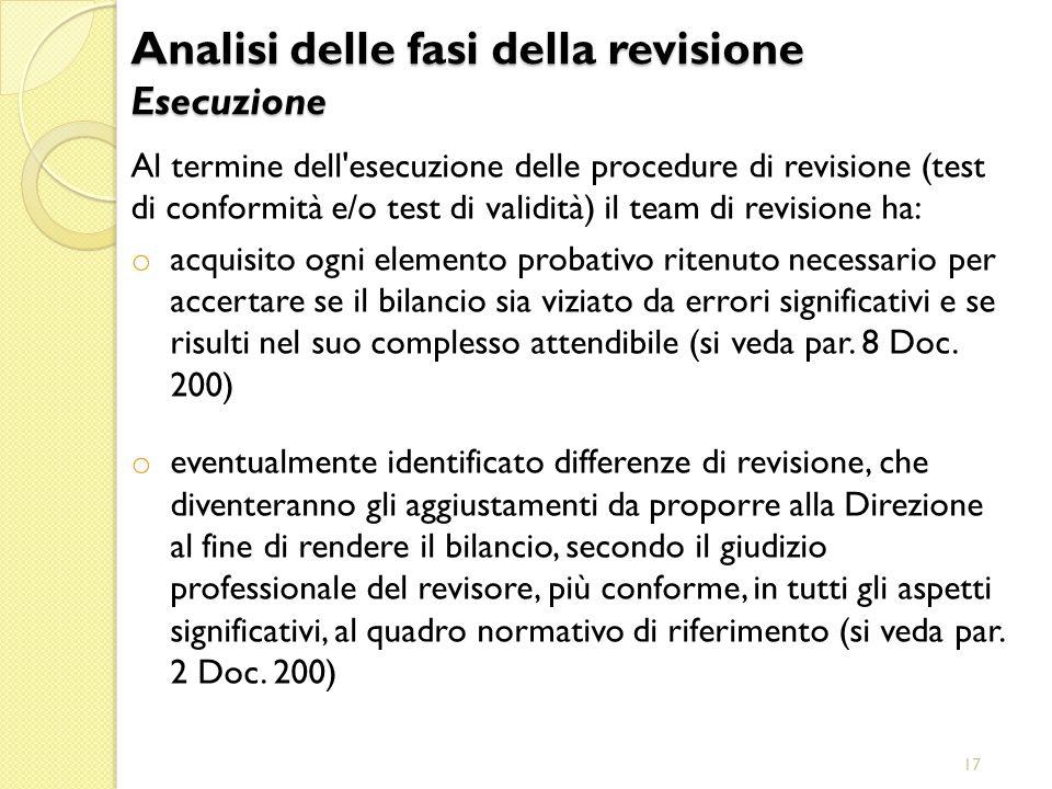 17 Al termine dell'esecuzione delle procedure di revisione (test di conformità e/o test di validità) il team di revisione ha: o acquisito ogni element