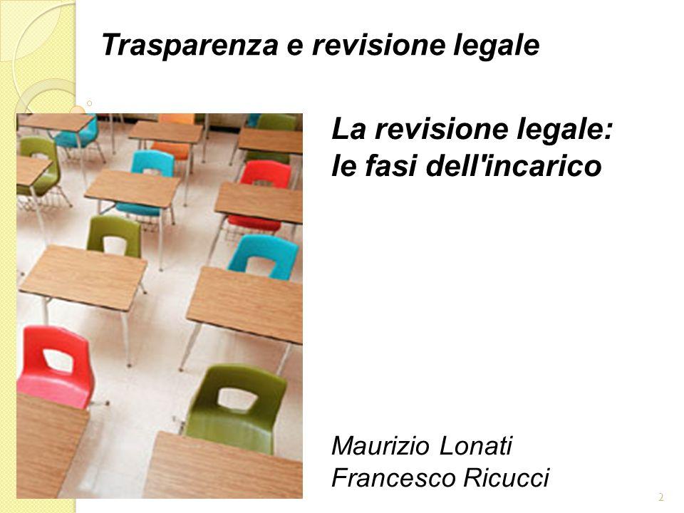 La revisione legale: le fasi dell'incarico Maurizio Lonati Francesco Ricucci 2 Trasparenza e revisione legale