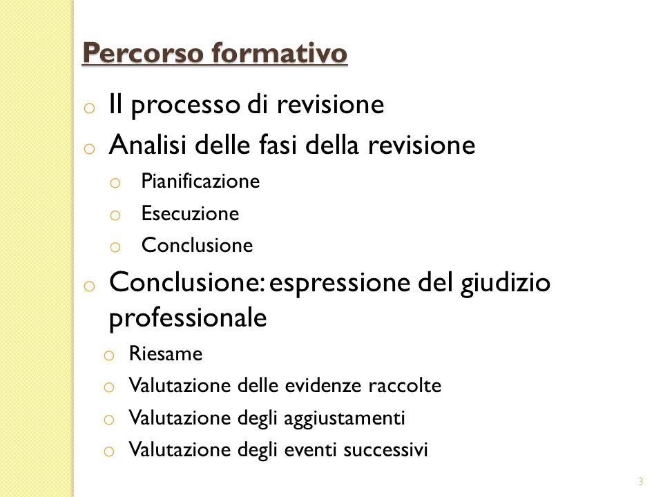 o Il processo di revisione o Analisi delle fasi della revisione o Pianificazione o Esecuzione o Conclusione o Conclusione: espressione del giudizio pr