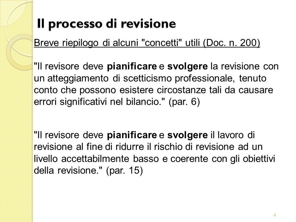 4 Il processo di revisione Breve riepilogo di alcuni