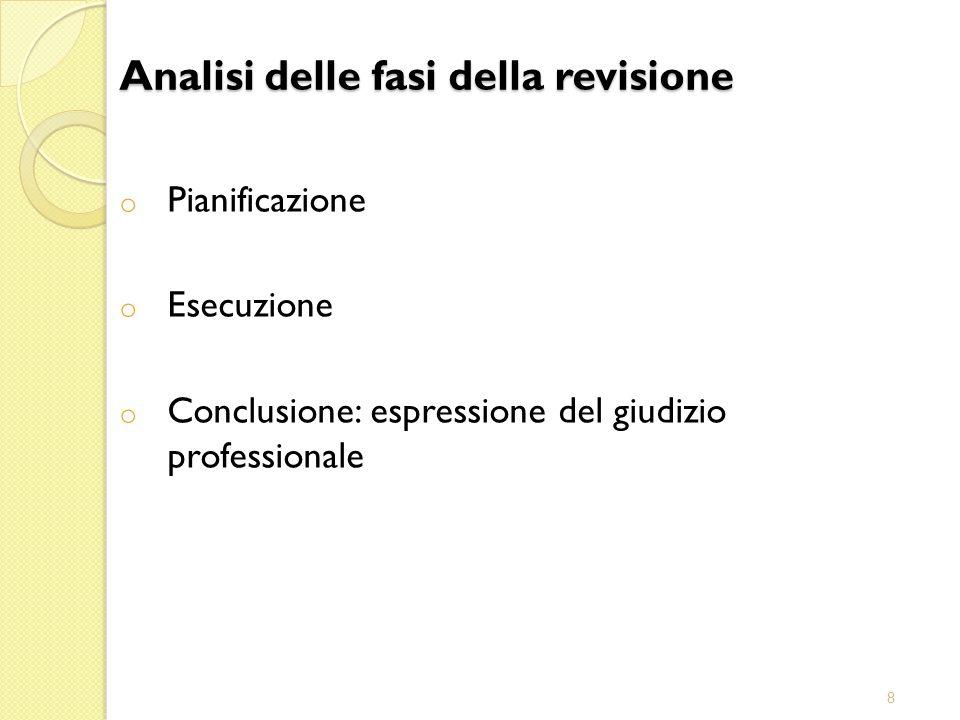 8 o Pianificazione o Esecuzione o Conclusione: espressione del giudizio professionale Analisi delle fasi della revisione