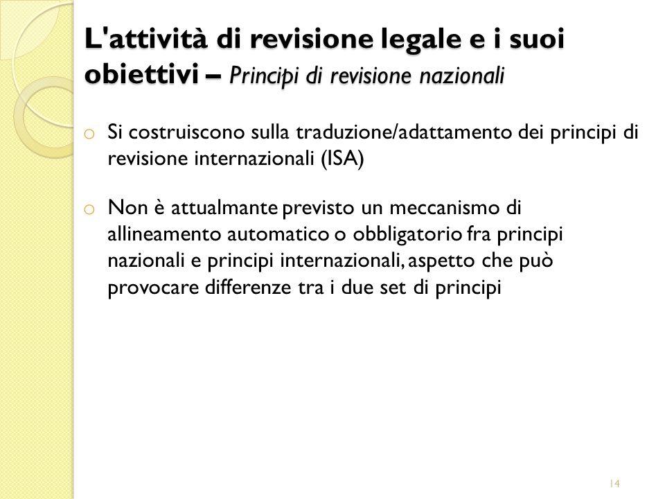 14 o Si costruiscono sulla traduzione/adattamento dei principi di revisione internazionali (ISA) o Non è attualmante previsto un meccanismo di allinea