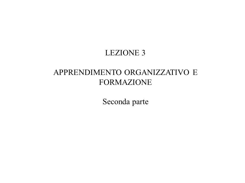 LEZIONE 3 APPRENDIMENTO ORGANIZZATIVO E FORMAZIONE Seconda parte
