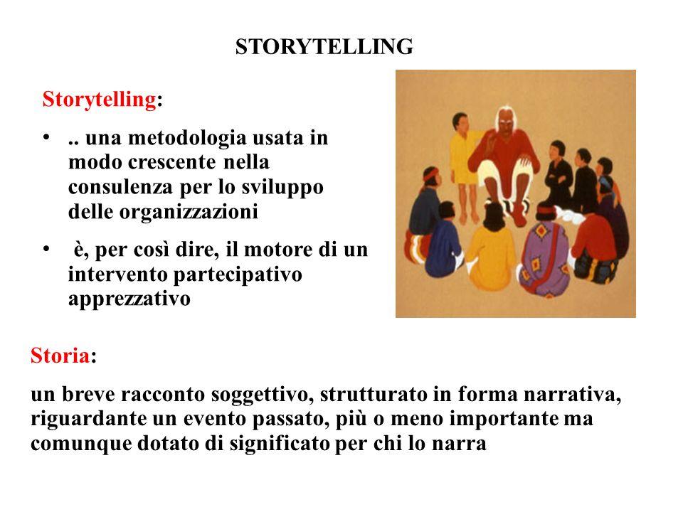 Storia: un breve racconto soggettivo, strutturato in forma narrativa, riguardante un evento passato, più o meno importante ma comunque dotato di signi