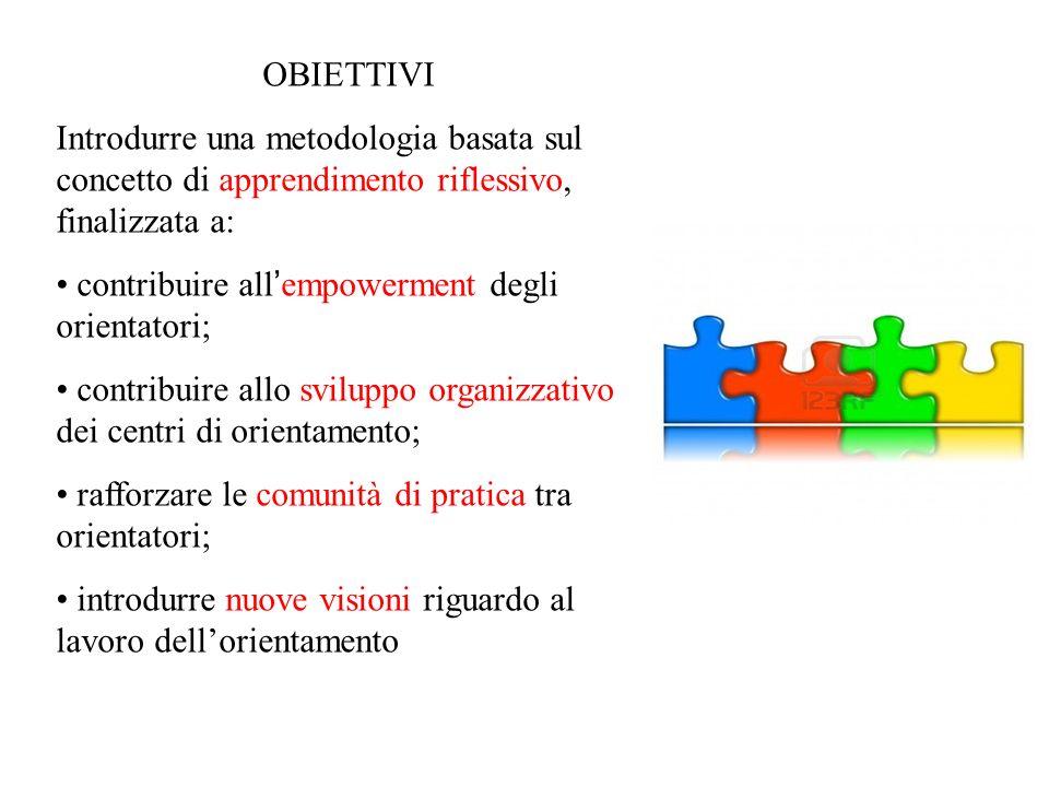 OBIETTIVI Introdurre una metodologia basata sul concetto di apprendimento riflessivo, finalizzata a: contribuire allempowerment degli orientatori; con