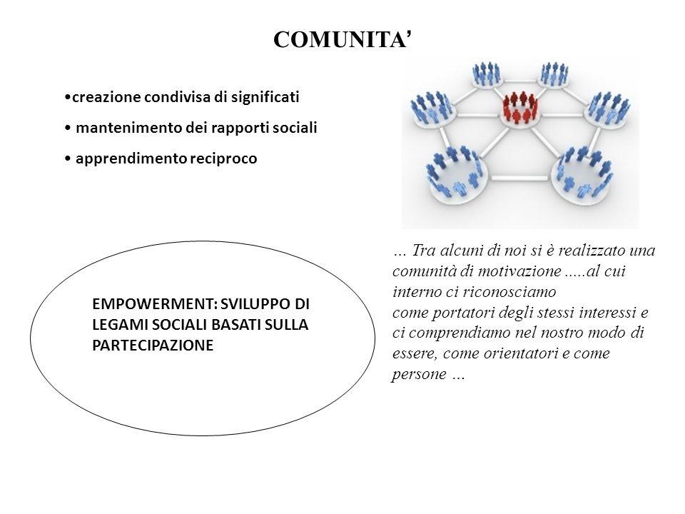 COMUNITA … Tra alcuni di noi si è realizzato una comunità di motivazione.....al cui interno ci riconosciamo come portatori degli stessi interessi e ci
