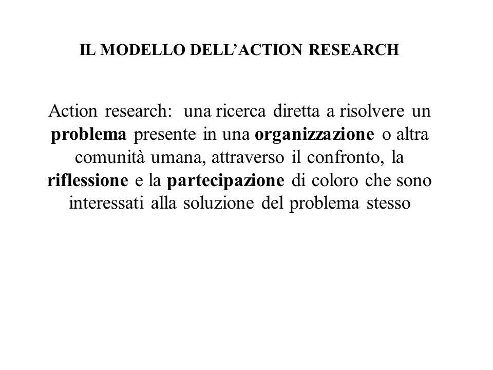 IL MODELLO DELLACTION RESEARCH Action research: una ricerca diretta a risolvere un problema presente in una organizzazione o altra comunità umana, att