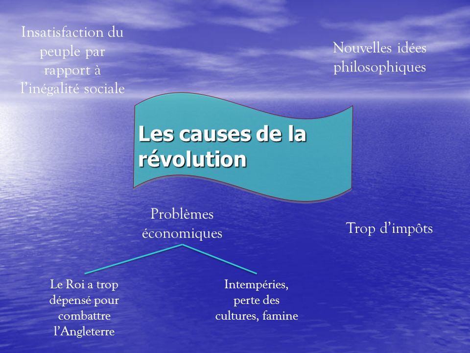 Les causes de la révolution Insatisfaction du peuple par rapport à linégalité sociale Trop dimpôts Problèmes économiques Nouvelles idées philosophique