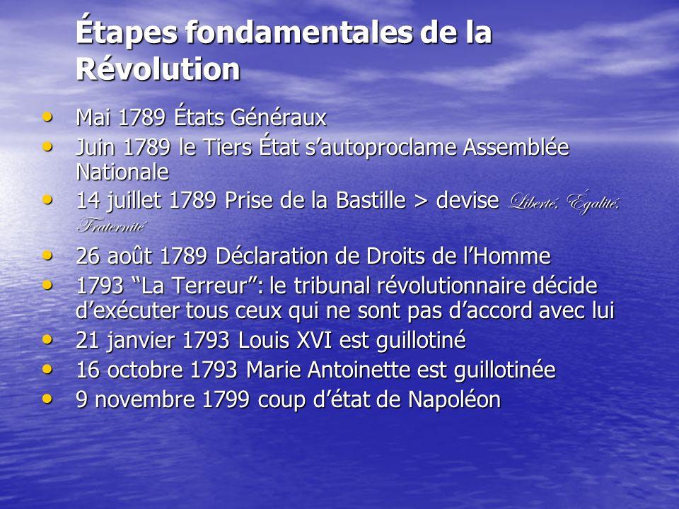 Étapes fondamentales de la Révolution Mai 1789 États Généraux Mai 1789 États Généraux Juin 1789 le Tiers État sautoproclame Assemblée Nationale Juin 1