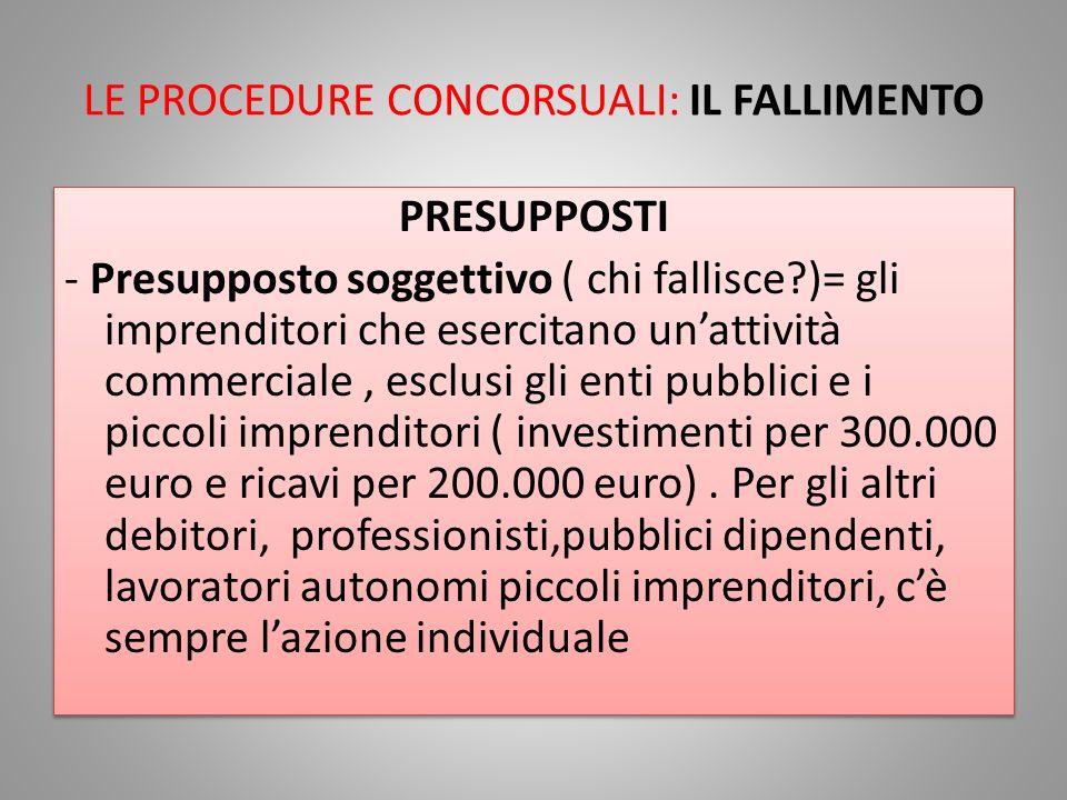 LE PROCEDURE CONCORSUALI: IL FALLIMENTO PRESUPPOSTI regolarmente -Presupposto oggettivo ( quando si fallisce ?)= quando non si è in grado di soddisfare regolarmente le proprie obbligazioni.