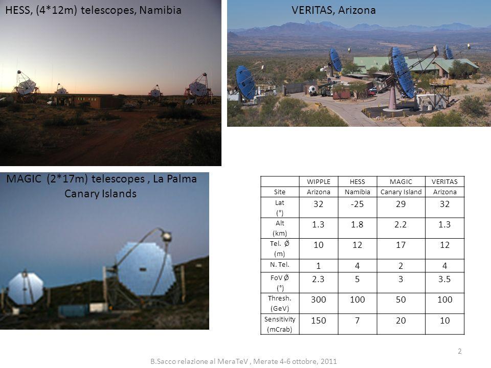 3 2011 http://www.mppmu.mpg.de/~rwagner/sources/ R.Wagner, VHE -ray Sky Map and Source Catalog > 100 Sources B.Sacco relazione al MeraTeV, Merate 4-6 ottobre, 2011