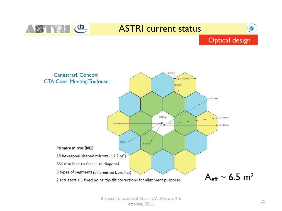 B.Sacco relazione al MeraTeV, Merate 4-6 ottobre, 2011 21