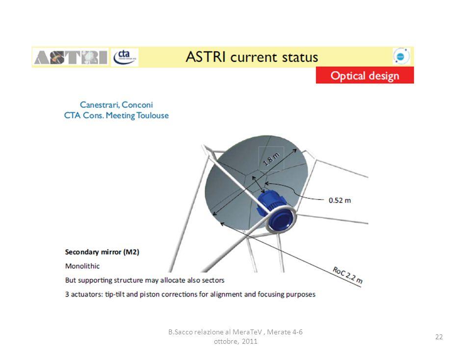 B.Sacco relazione al MeraTeV, Merate 4-6 ottobre, 2011 22