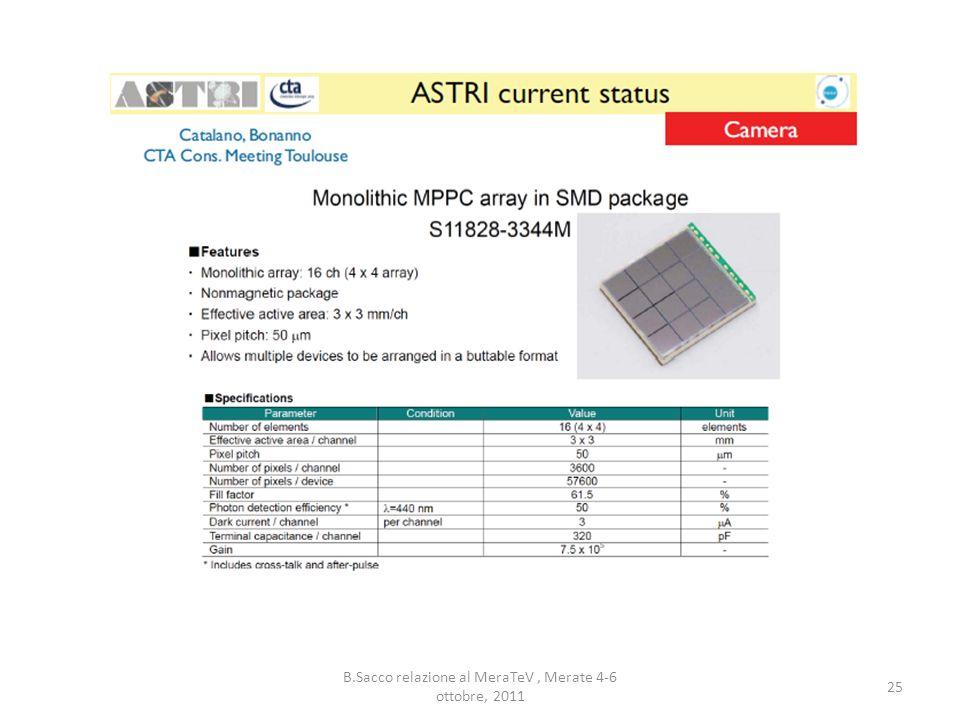 B.Sacco relazione al MeraTeV, Merate 4-6 ottobre, 2011 25