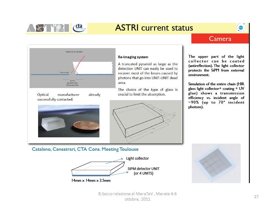 B.Sacco relazione al MeraTeV, Merate 4-6 ottobre, 2011 27
