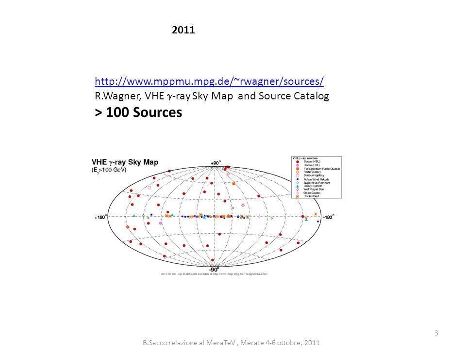 B.Sacco relazione al MeraTeV, Merate 4-6 ottobre, 2011 14