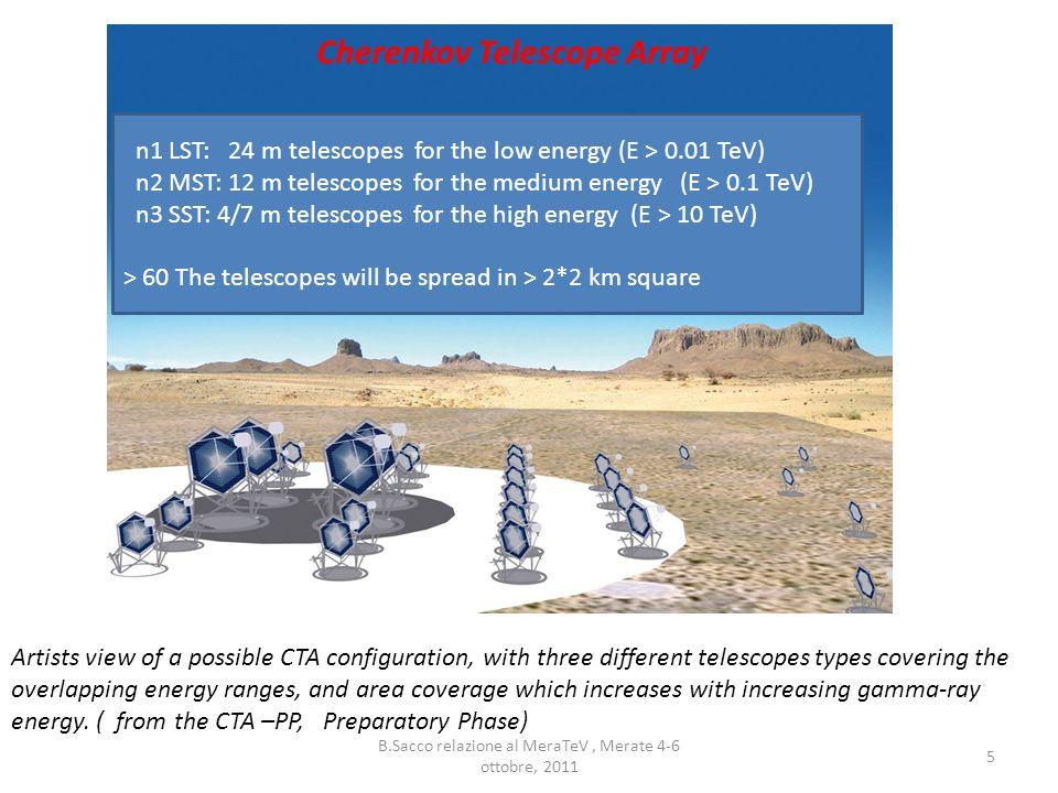 B.Sacco relazione al MeraTeV, Merate 4-6 ottobre, 2011 16 Output of ASTRI