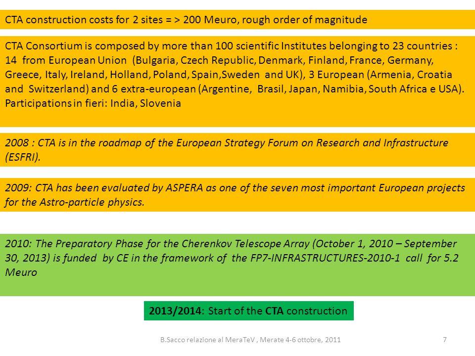 B.Sacco relazione al MeraTeV, Merate 4-6 ottobre, 2011 18