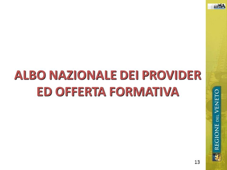 ALBO NAZIONALE DEI PROVIDER ED OFFERTA FORMATIVA 13