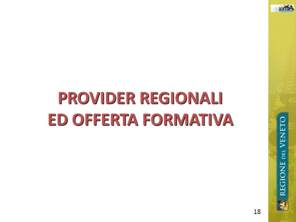 PROVIDER REGIONALI ED OFFERTA FORMATIVA 18