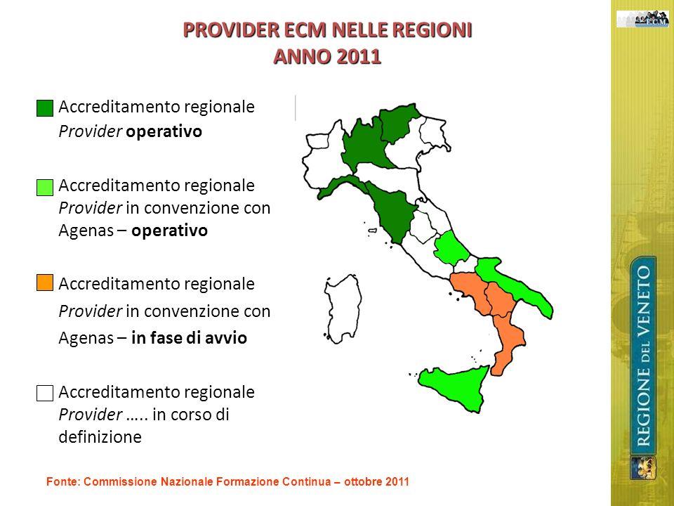 PROVIDER ECM NELLE REGIONI ANNO 2011 Accreditamento regionale Provider operativo Accreditamento regionale Provider in convenzione con Agenas – operati
