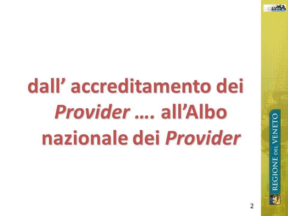 dall accreditamento dei Provider …. allAlbo nazionale dei Provider 2