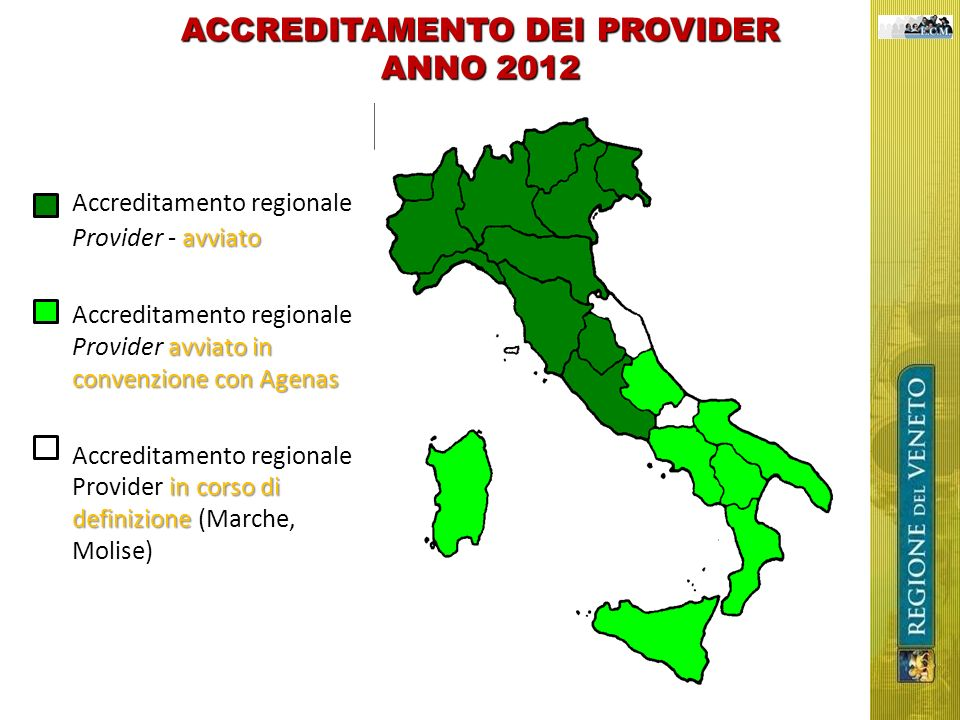 ACCREDITAMENTO DEI PROVIDER ANNO 2012 avviato Accreditamento regionale Provider - avviato avviato in convenzione con Agenas Accreditamento regionale P