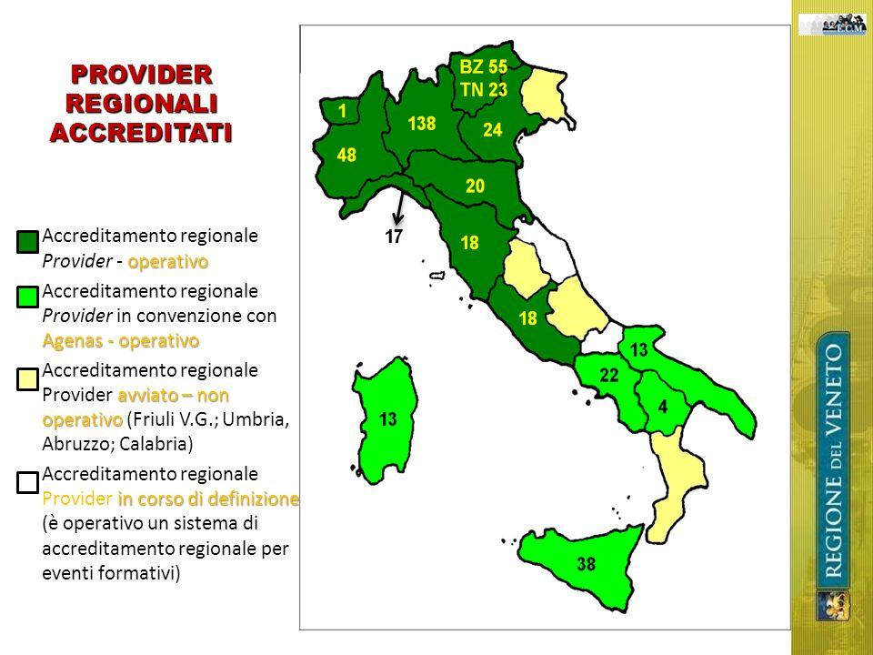 PROVIDER REGIONALI ACCREDITATI operativo Accreditamento regionale Provider - operativo Agenas - operativo Accreditamento regionale Provider in convenzione con Agenas - operativo avviato – non operativo Accreditamento regionale Provider avviato – non operativo (Friuli V.G.; Umbria, Abruzzo; Calabria) in corso di definizione Accreditamento regionale Provider in corso di definizione (è operativo un sistema di accreditamento regionale per eventi formativi) Dati aggiornati al 1 ottobre 2012