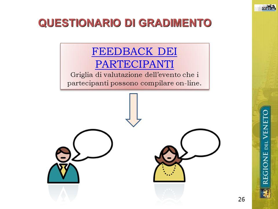 26 FEEDBACK DEI PARTECIPANTI Griglia di valutazione dellevento che i partecipanti possono compilare on-line. FEEDBACK DEI PARTECIPANTI Griglia di valu