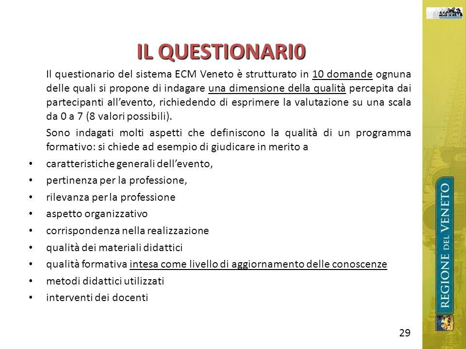 IL QUESTIONARI0 Il questionario del sistema ECM Veneto è strutturato in 10 domande ognuna delle quali si propone di indagare una dimensione della qual