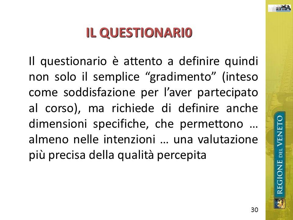 IL QUESTIONARI0 Il questionario è attento a definire quindi non solo il semplice gradimento (inteso come soddisfazione per laver partecipato al corso)