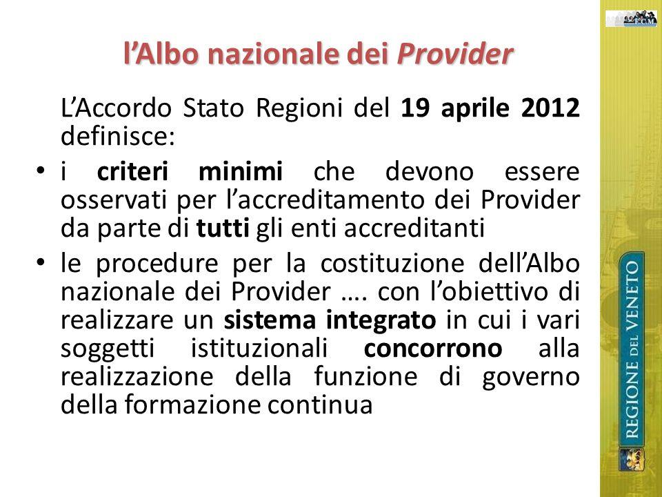 lAlbo nazionale dei Provider LAccordo Stato Regioni del 19 aprile 2012 definisce: i criteri minimi che devono essere osservati per laccreditamento dei Provider da parte di tutti gli enti accreditanti le procedure per la costituzione dellAlbo nazionale dei Provider ….