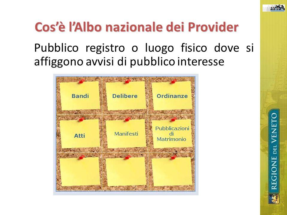 Cosè lAlbo nazionale dei Provider Pubblico registro o luogo fisico dove si affiggono avvisi di pubblico interesse