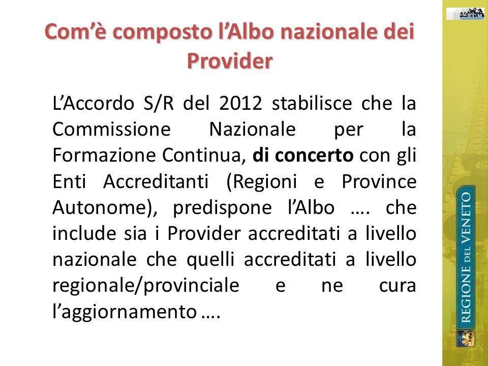Comè composto lAlbo nazionale dei Provider LAccordo S/R del 2012 stabilisce che la Commissione Nazionale per la Formazione Continua, di concerto con gli Enti Accreditanti (Regioni e Province Autonome), predispone lAlbo ….