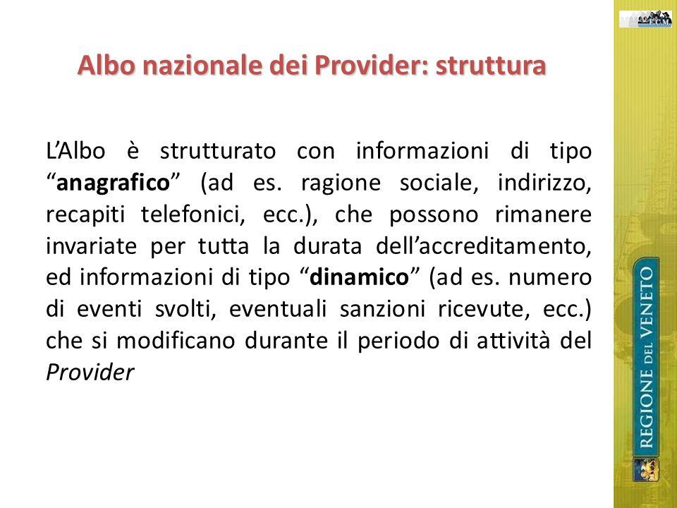 Albo nazionale dei Provider: struttura LAlbo è strutturato con informazioni di tipoanagrafico (ad es. ragione sociale, indirizzo, recapiti telefonici,