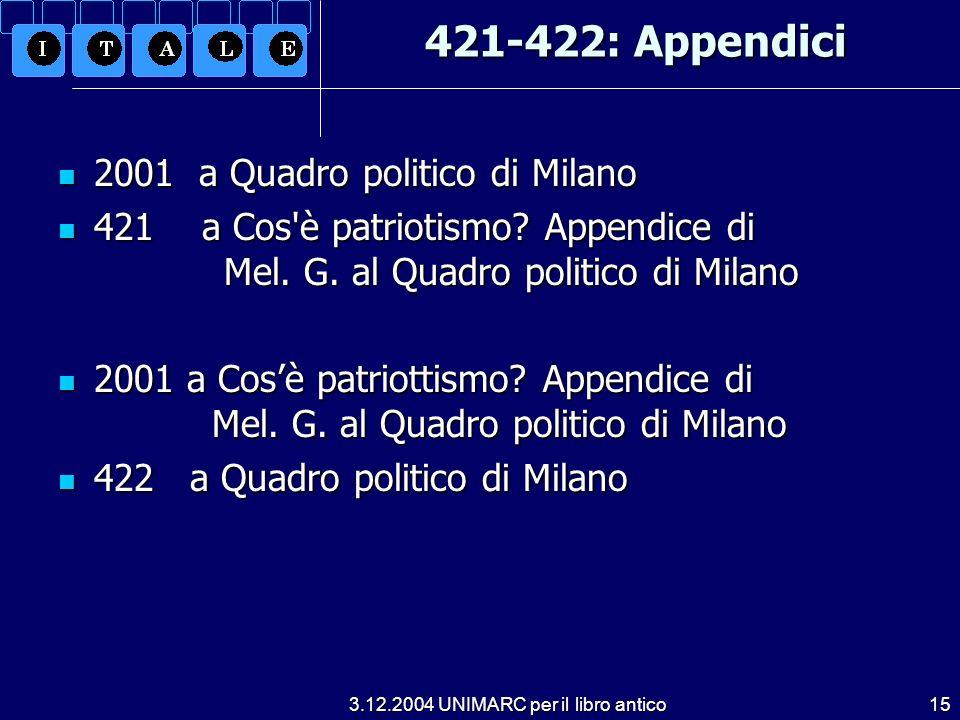 3.12.2004 UNIMARC per il libro antico15 421-422: Appendici 2001 a Quadro politico di Milano 2001 a Quadro politico di Milano 421 a Cos è patriotismo.