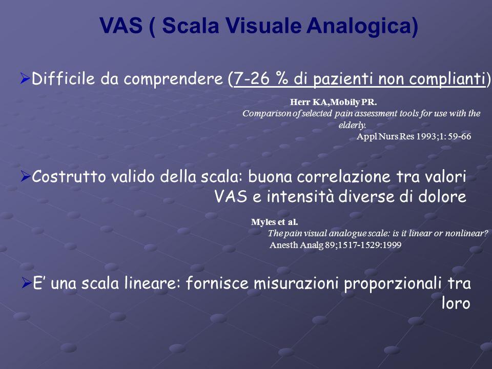 VAS ( Scala Visuale Analogica) E una scala lineare: fornisce misurazioni proporzionali tra loro Difficile da comprendere (7-26 % di pazienti non compl