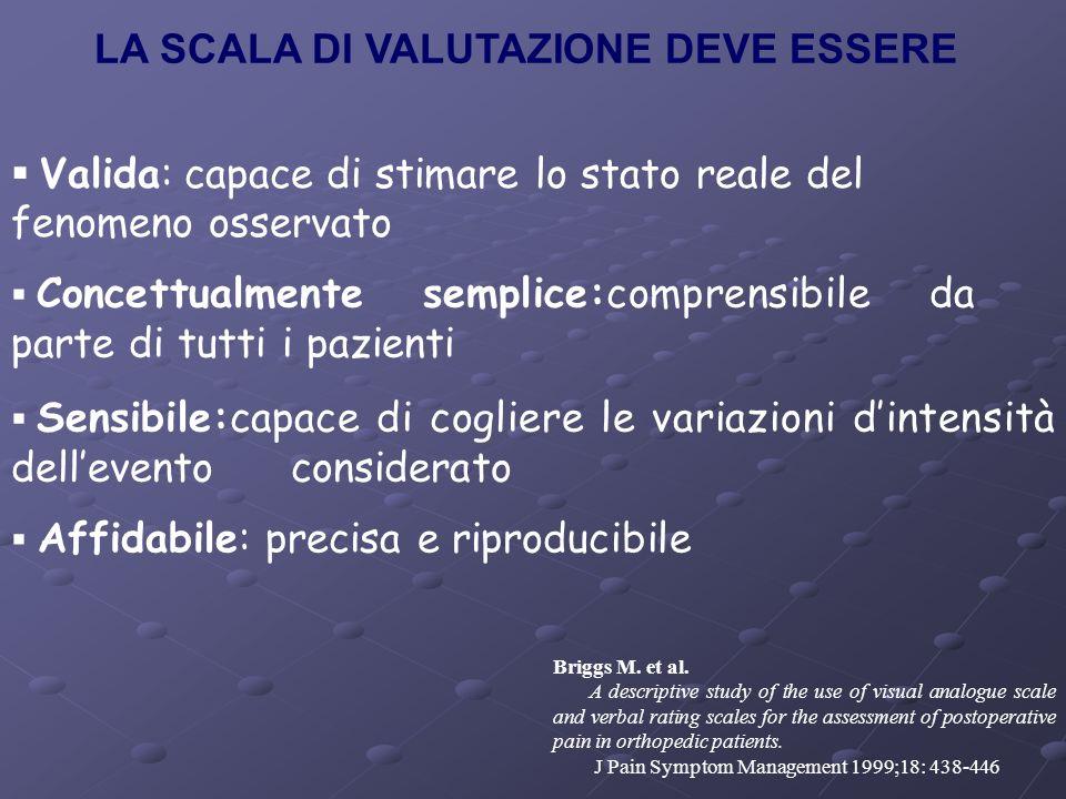 LA SCALA DI VALUTAZIONE DEVE ESSERE Valida: capace di stimare lo stato reale del fenomeno osservato Concettualmente semplice:comprensibile da parte di